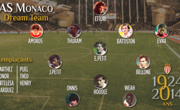 Dream Team 1924/2014