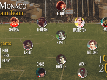 The AS Monaco Dream Team