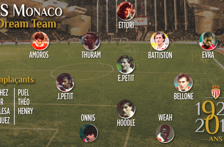 Dream Team 1924/2014