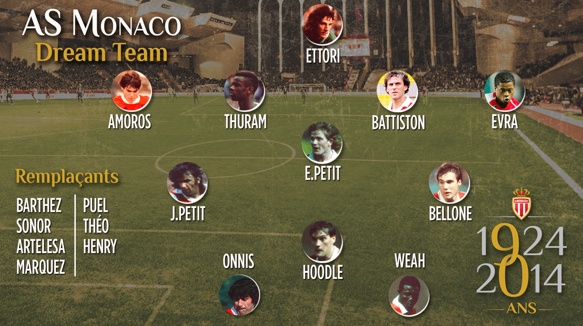 La Dream Team AS Monaco