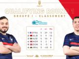 Lotfi et Usmakabyle cartonnent en qualification pour l'eEuro 2021